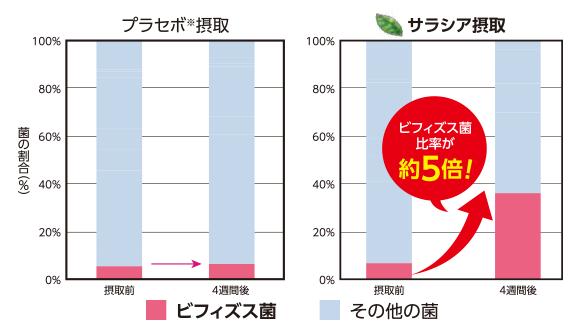 痩せる サプリ 男性 メタバリアS 効果2